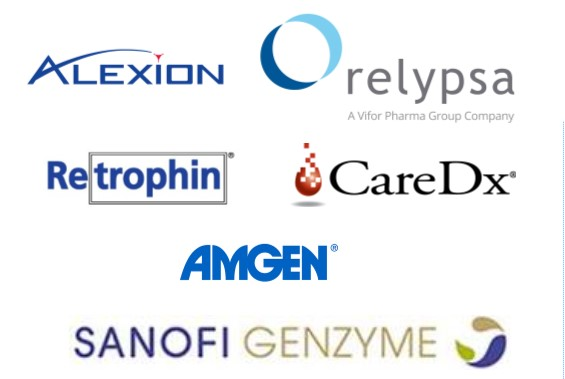 Sponsor logos for Alexion, Relypsa, Retrophin, CareDx, Amgen, and Sanofi Genzyme