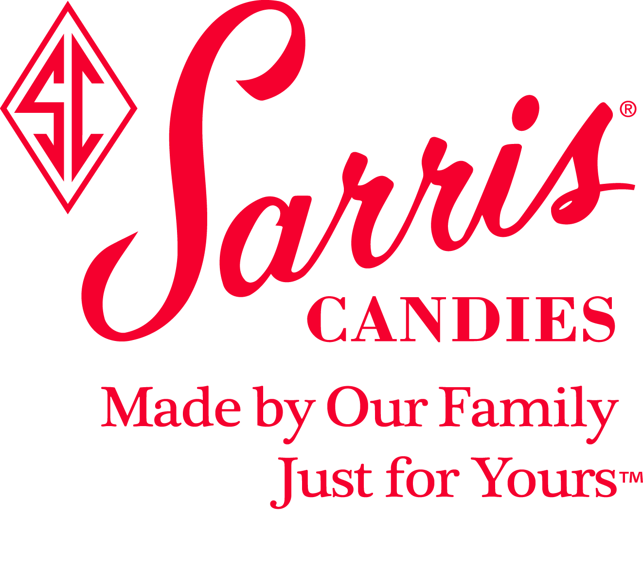 Sarris Candy Co