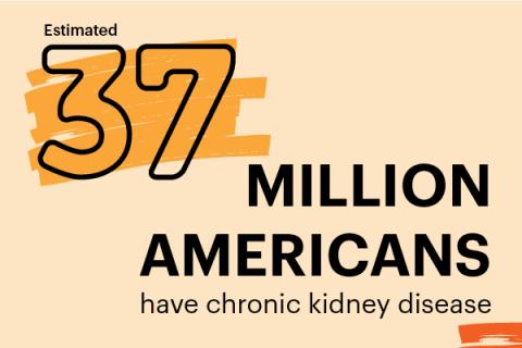 Latest News | National Kidney Foundation